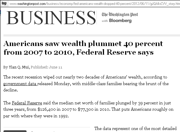 american-wealth-drops-40-percent