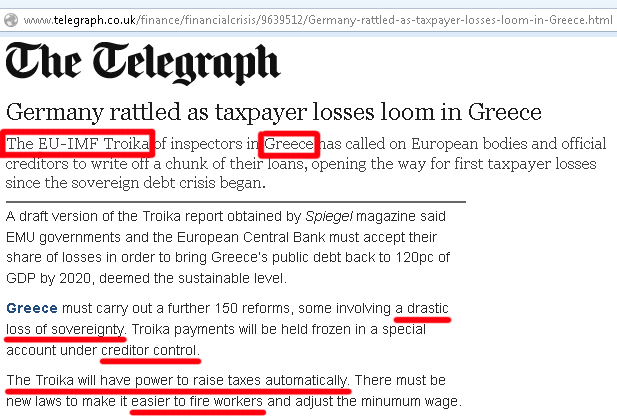 greece-loses-sovereignty-to-troika-2012