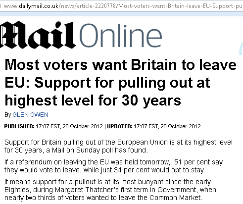 most-british-voters-want-to-leave-eu-oct-2012