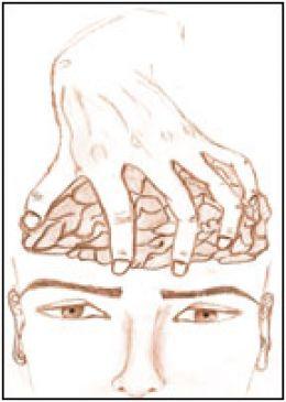 hand-on-brain